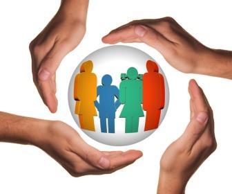 O que são Direitos Sociais?