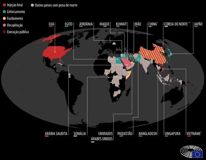 pena de morte mundo